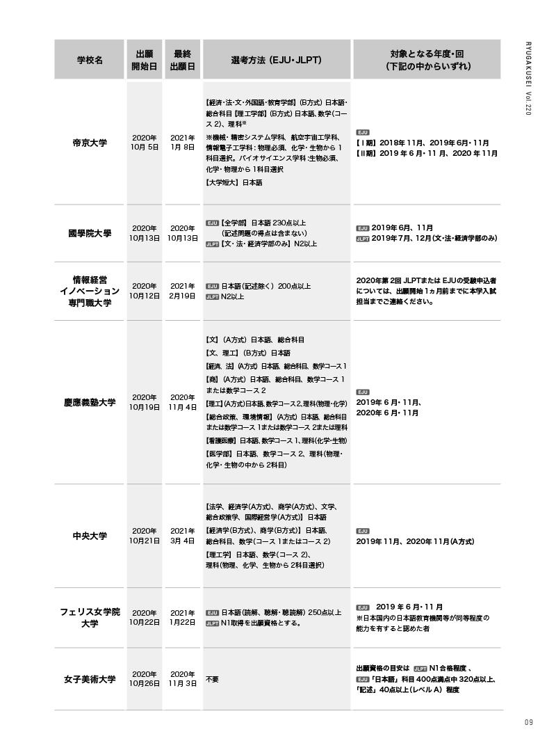 202010_korea_EJUJLPT요약-4.jpg