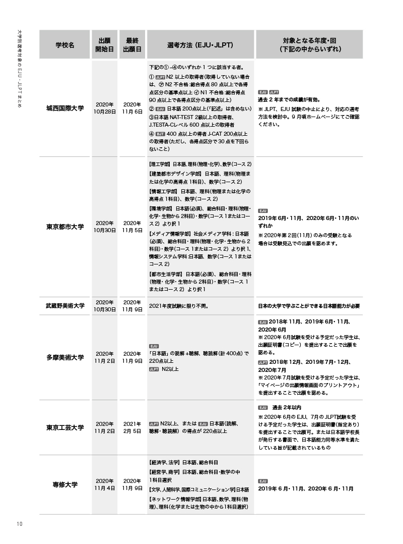 202010_korea_EJUJLPT요약-5.jpg