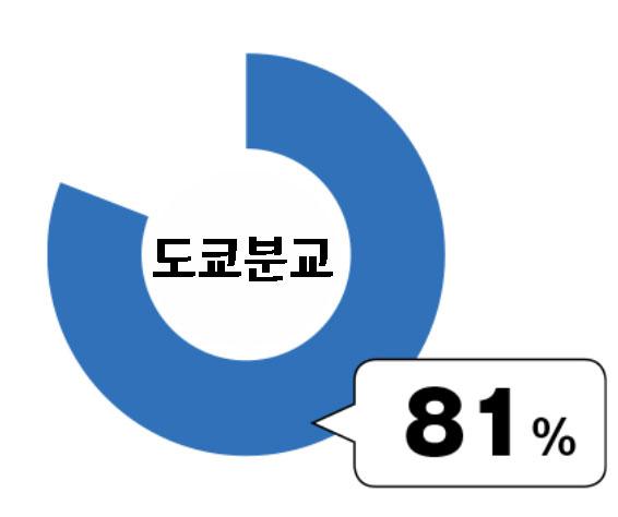 북경어언대학교 도쿄분교 4.jpg