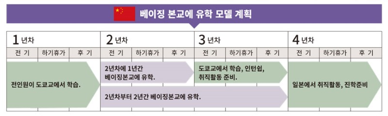 북경어언대학교-도쿄분교-스케줄.jpg