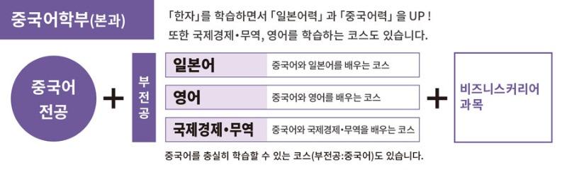 북경어언대학교 도쿄분교 한국인유학생 9.jpg