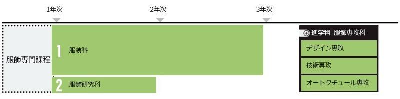문화복장학원 복장전문과정 3.JPEG